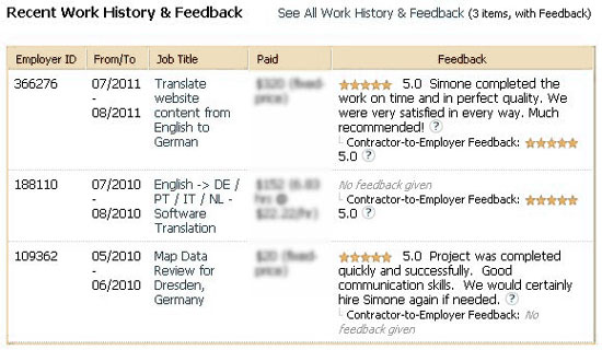 Feedback for my services on oDesk